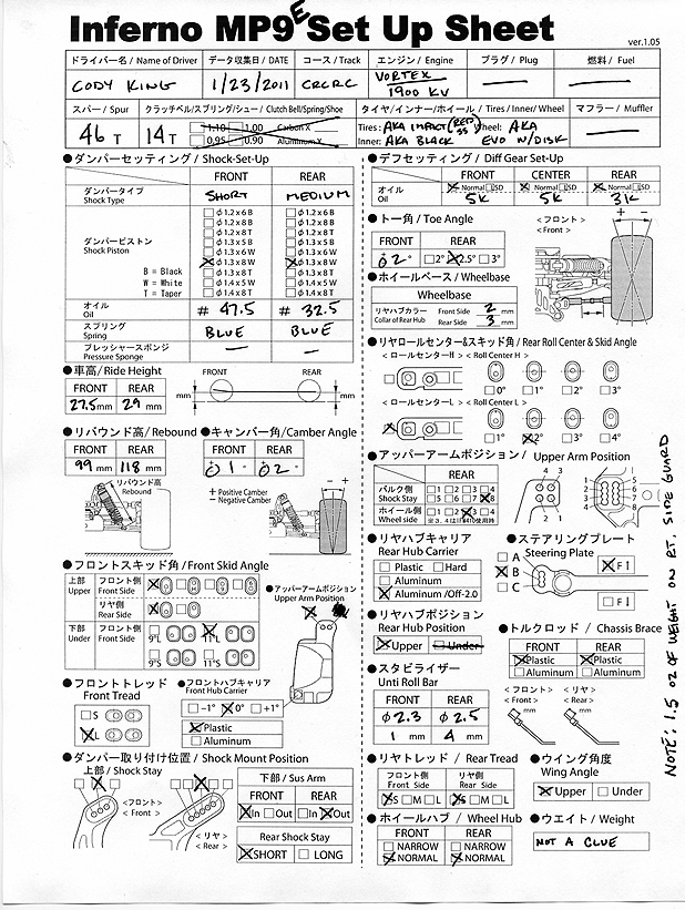 Download Kyosho Inferno GT MP7.5, MP777, MP9, Ultima and Lazer Setup ...