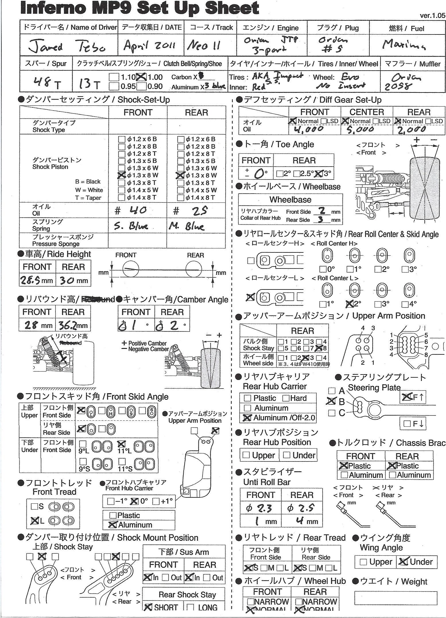 Download Kyosho Inferno GT MP7 5, MP777, MP9, Ultima and Lazer Setup